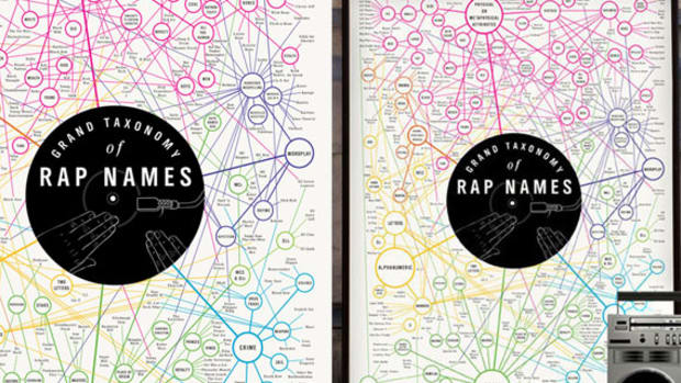 pop-chart-lab-grand-taxonomy-rap-names-00