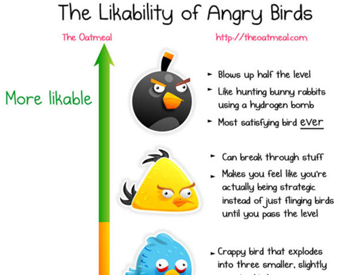 angry-birds-likability-graph-01