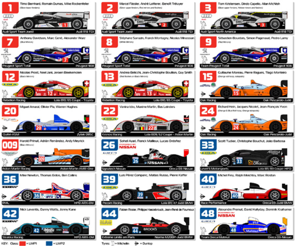 24-hours-of-le-mans-spotter-guide-01