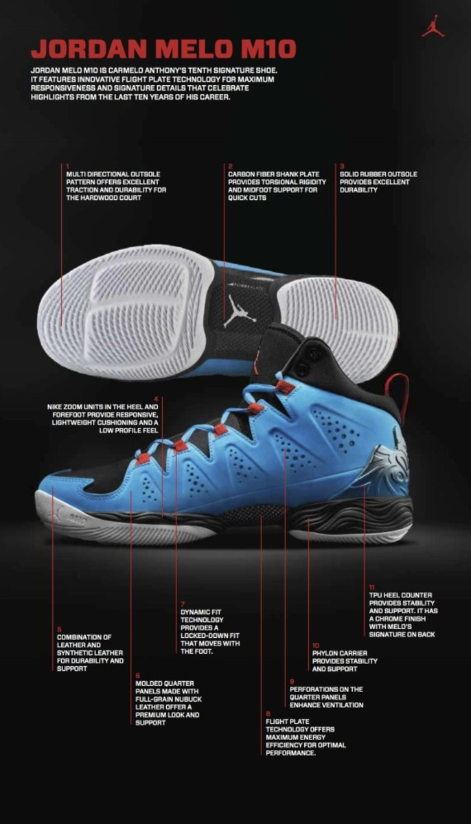 jordan-melo-10-officially-unveiled-14