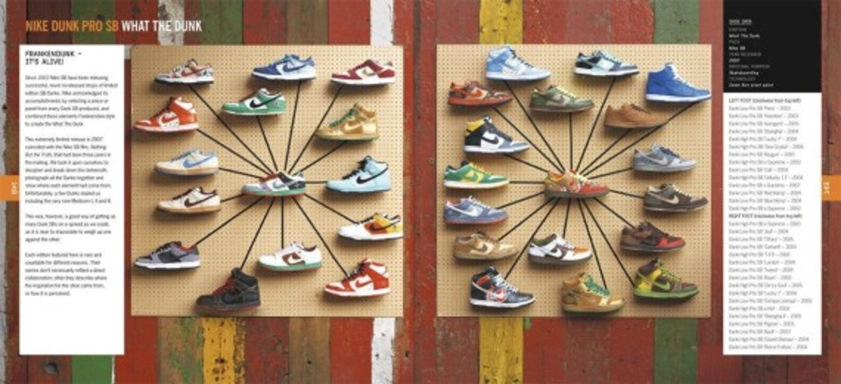 sneakers-the-complete-limited-editions-guide-11