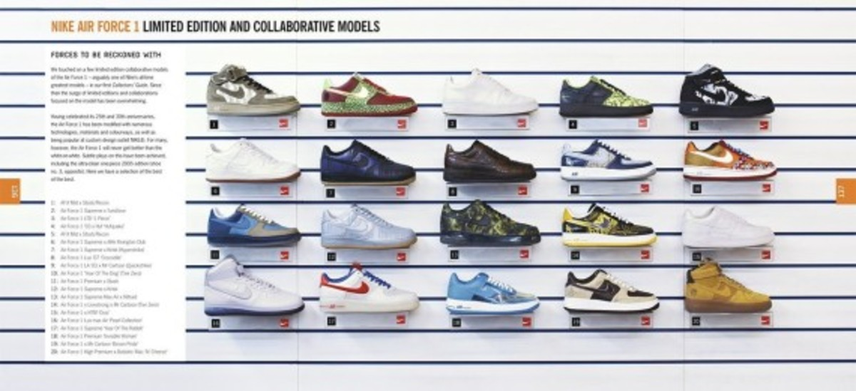 sneakers-the-complete-limited-editions-guide-10