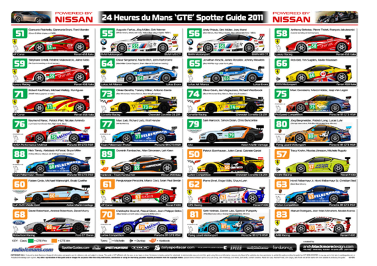 24-hours-of-le-mans-spotter-guide-02a