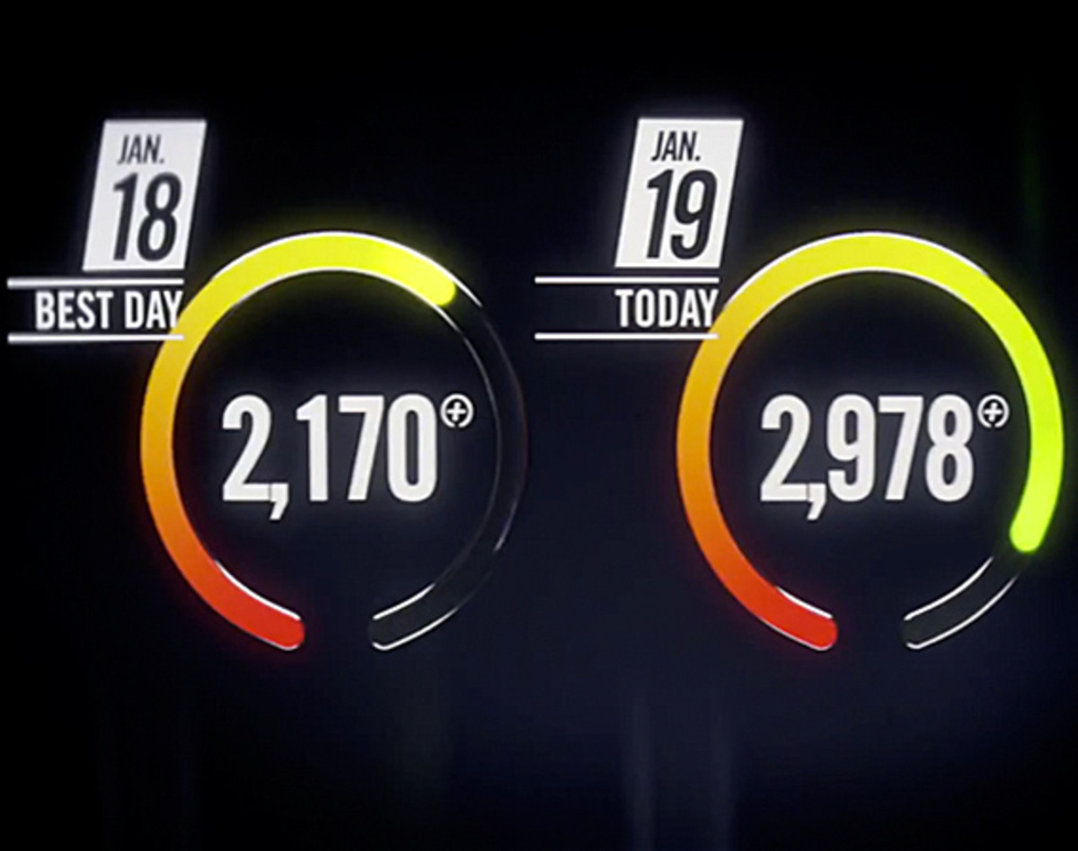 Nike+ FuelBand - Makes Life A Sport - Freshness Mag