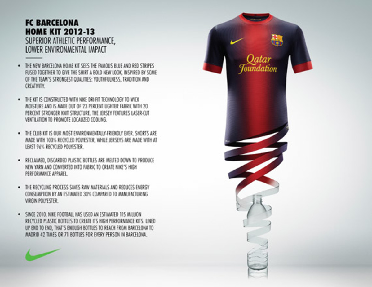 nike-football-fc-barcelona-home-away-kit-2012-2013-23