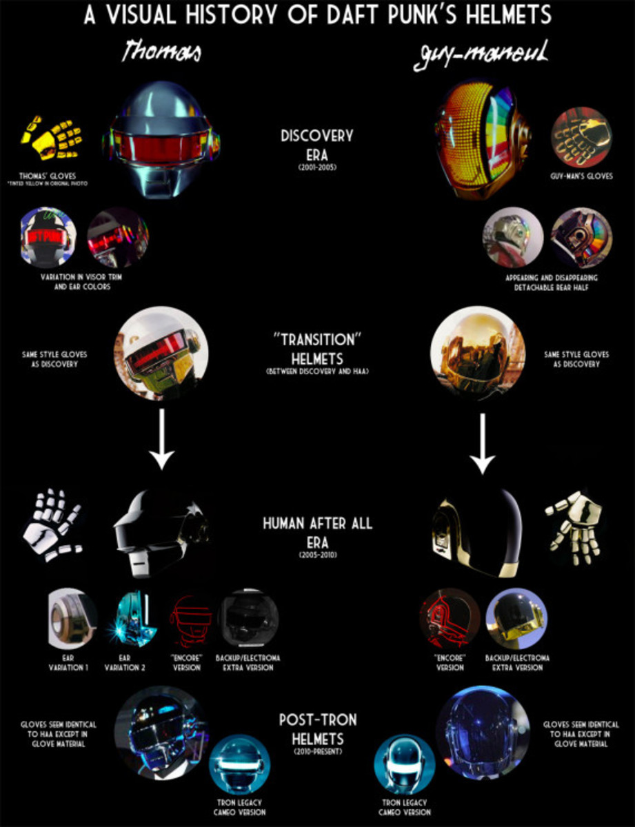 the-history-of-the-daft-punk-helmet-02
