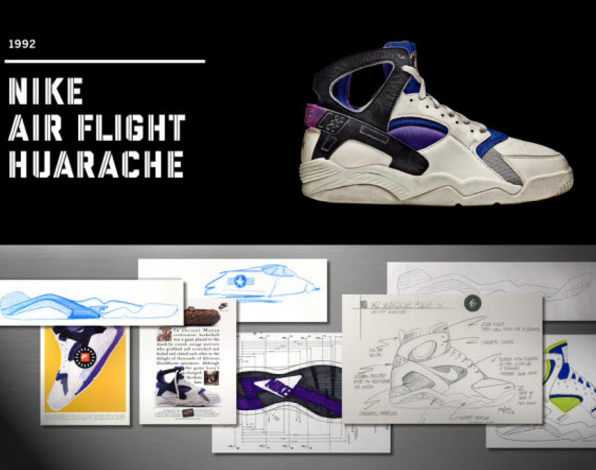 Continuing on with Nike s retrospective on the