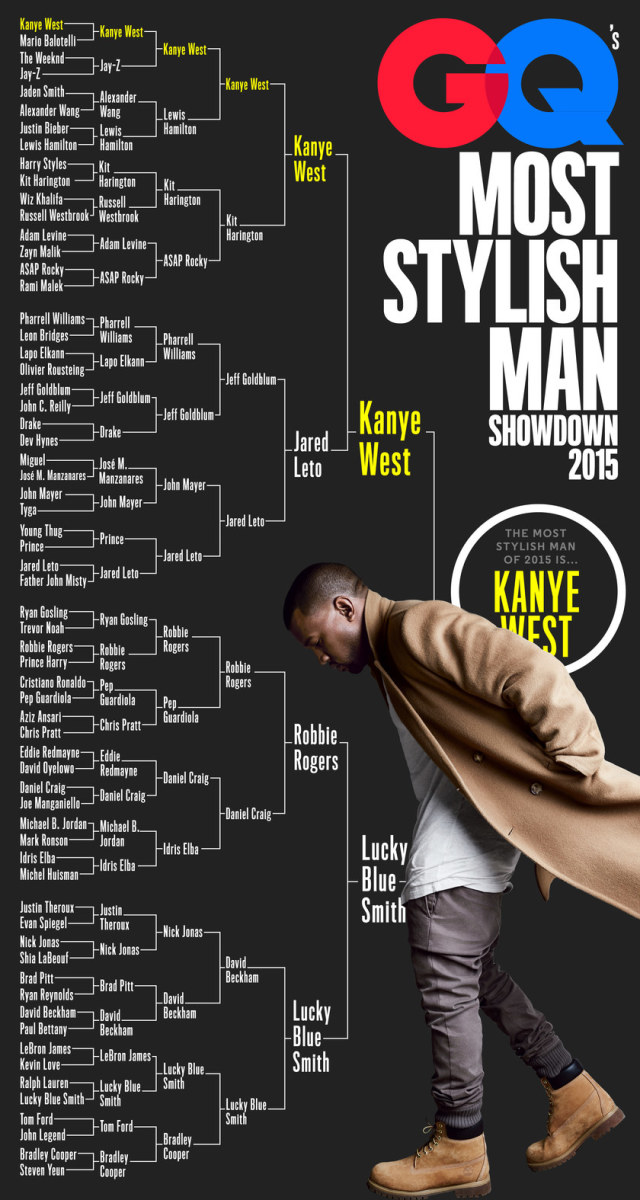 kanye-west-gq-most-stylish-man-2015-b