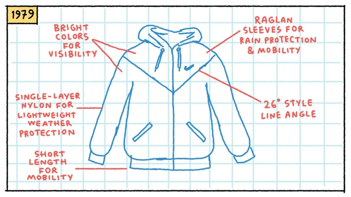 a-visual-history-of-the-nike-windrunner-6