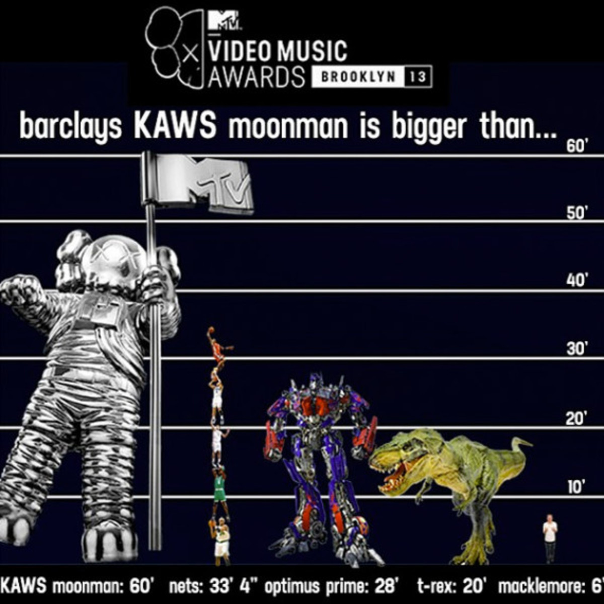 2013 MTV Video Music Awards Unveiled 60-Foot Moonman Statue by KAWS - 5