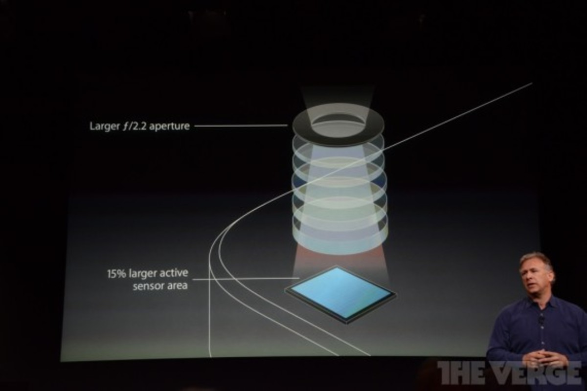 Apple iPhone 5S - Officially Unveiled - 16