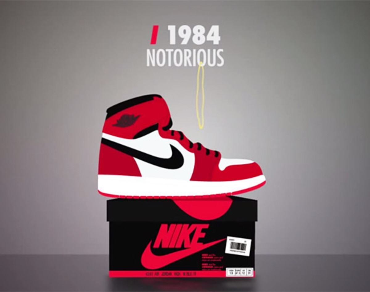a-history-of-flight-animated-look-at-history-of-air-jordan
