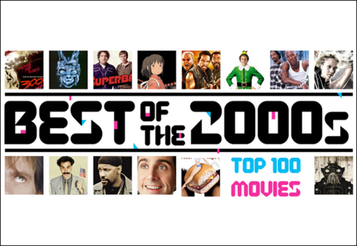 complex_top_100_movies_1