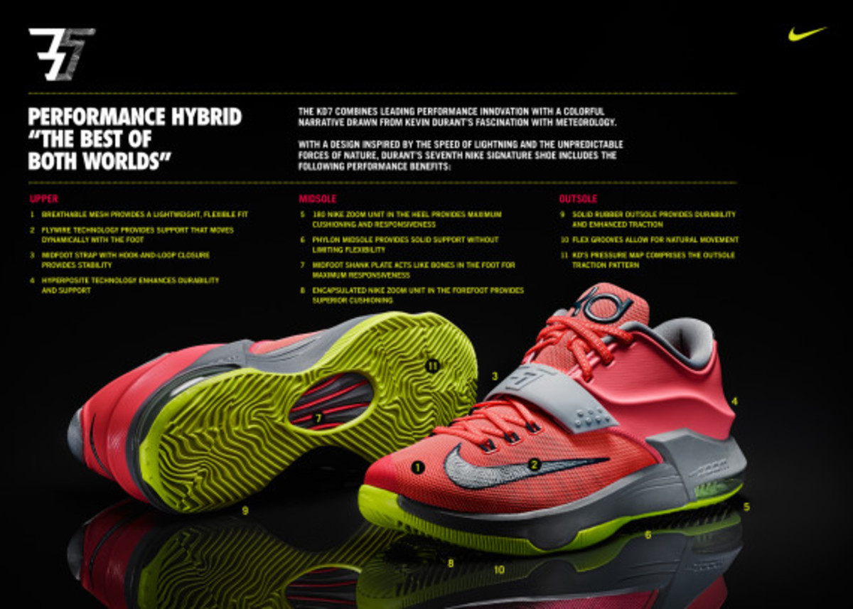 Nike KD 7 - Officially Unveiled - 11