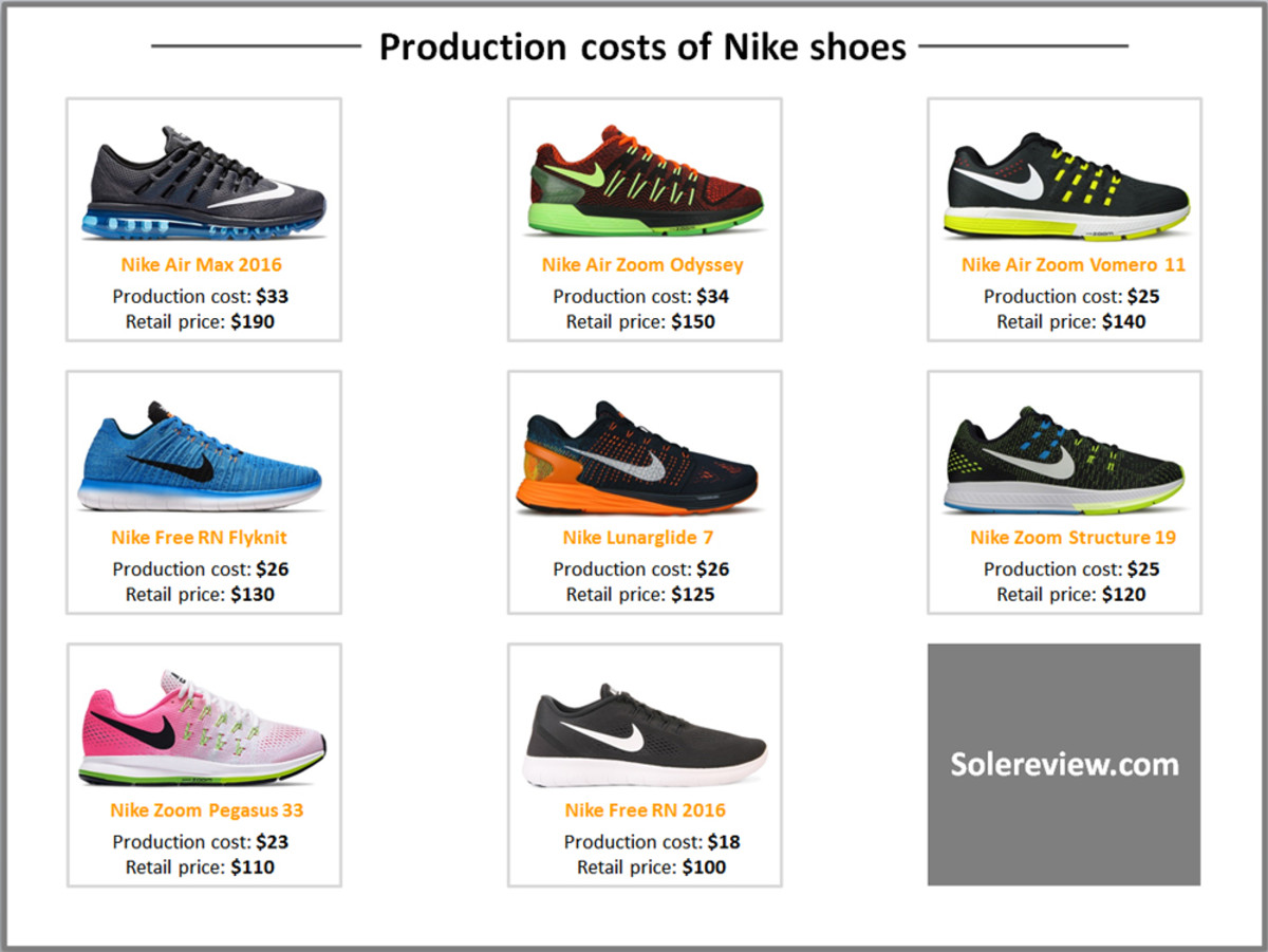 the-cost-of-making-running-shoes-02.jpg