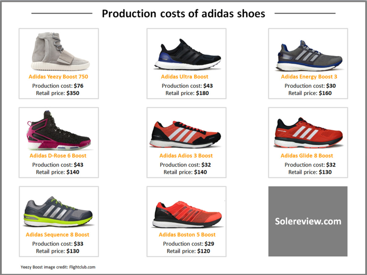 the-cost-of-making-running-shoes-01.jpg