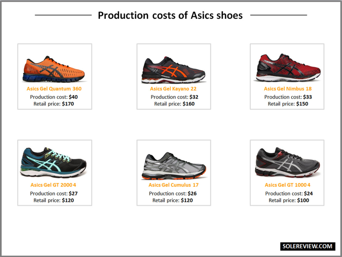 the-cost-of-making-running-shoes-03.jpg