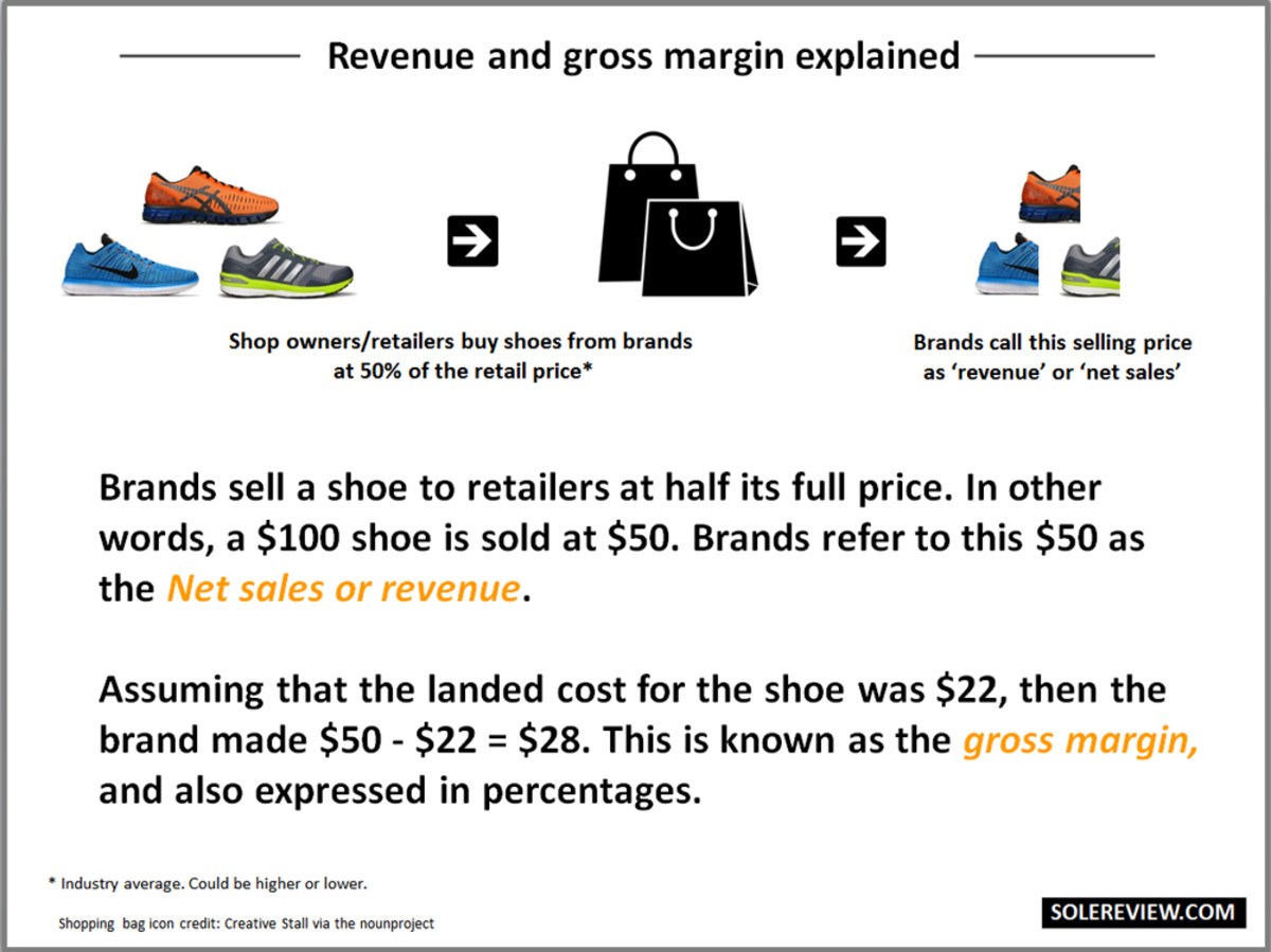 the-cost-of-making-running-shoes-05.jpg