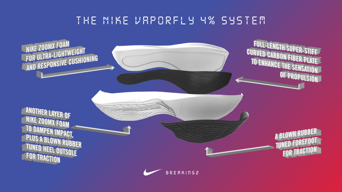 The Zoom Vaporfly 4 Has Won Over Nike Runners Freshness Mag